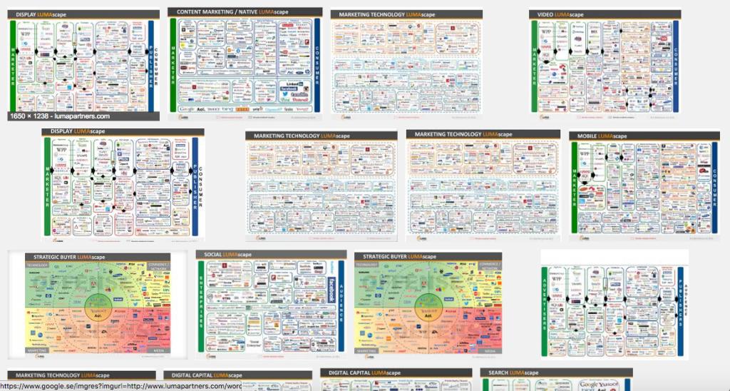 Google-sökresultat för Lumascape