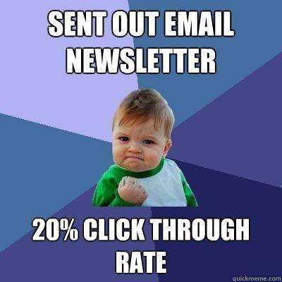 CTR på newsletter